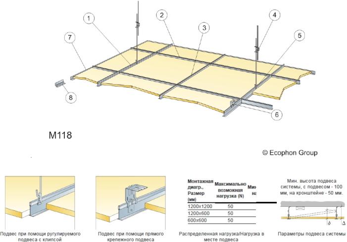 Акустический потолок Ecophon